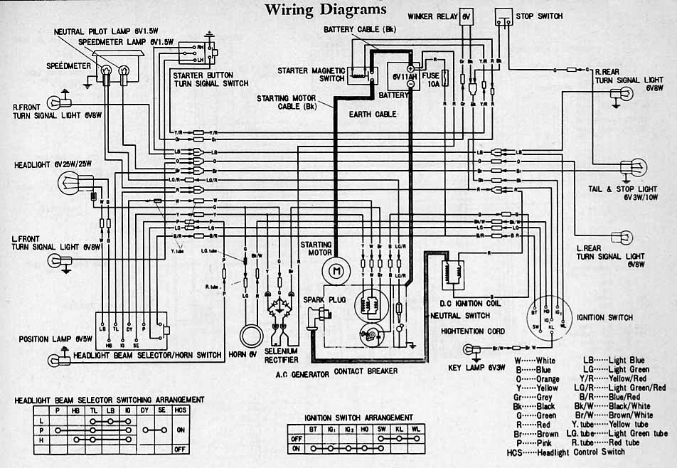 Diagram Volvo Wiring Diagrams C70 Full Version Hd Quality Diagrams C70 Stupiddiagrams Unicefflaubert Fr