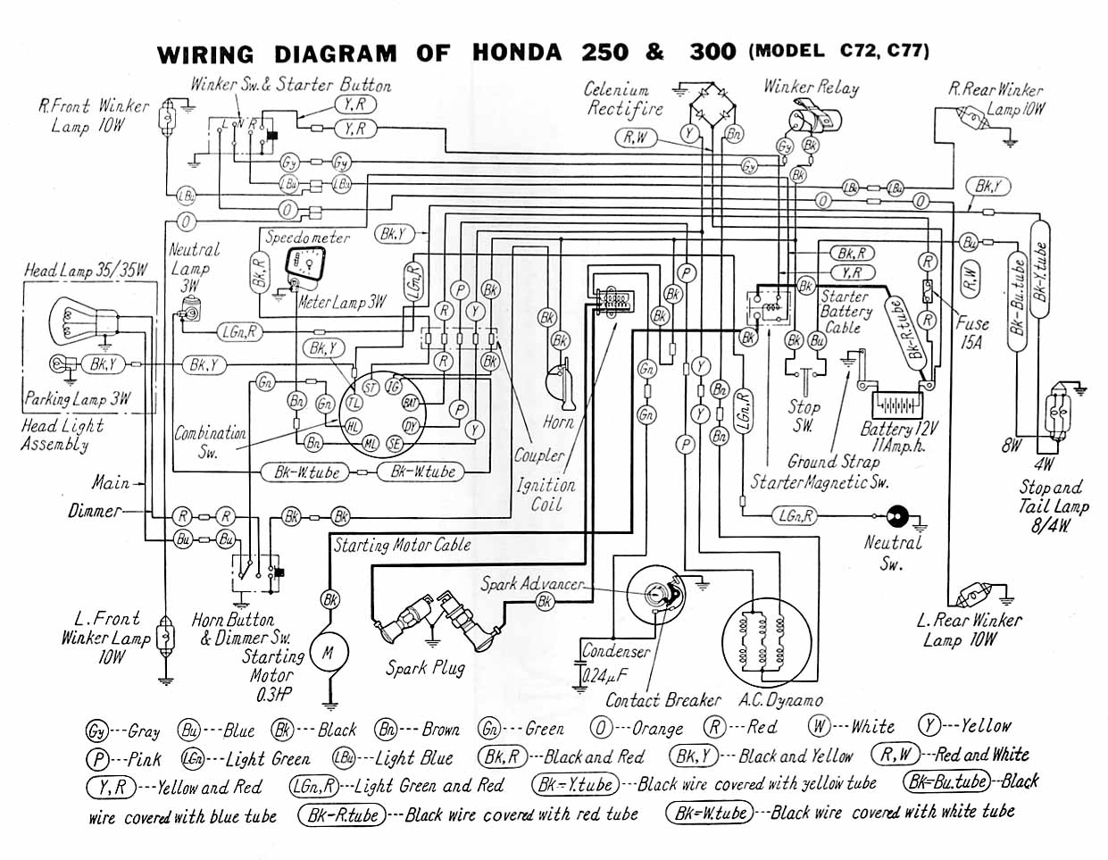 Ca77 1967 Wiring Diagram Electricity Basics 101 Honda Cl77 Index Of Mc Wiringdiagrams Rh Oldmanhonda Com Parts