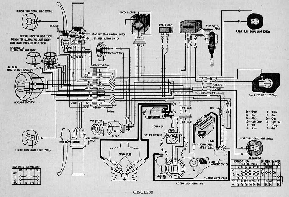 cb200 wiring diagram wiring diagram rh blaknwyt co hero honda passion wiring diagram hero honda bike wiring diagram