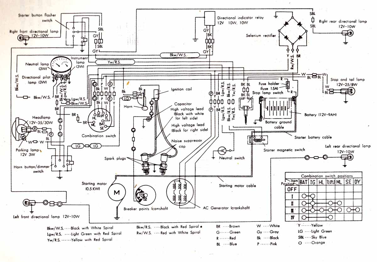 CB CL450(4speed)b index of mc wiringdiagrams predator generator 8750 wiring diagram at fashall.co