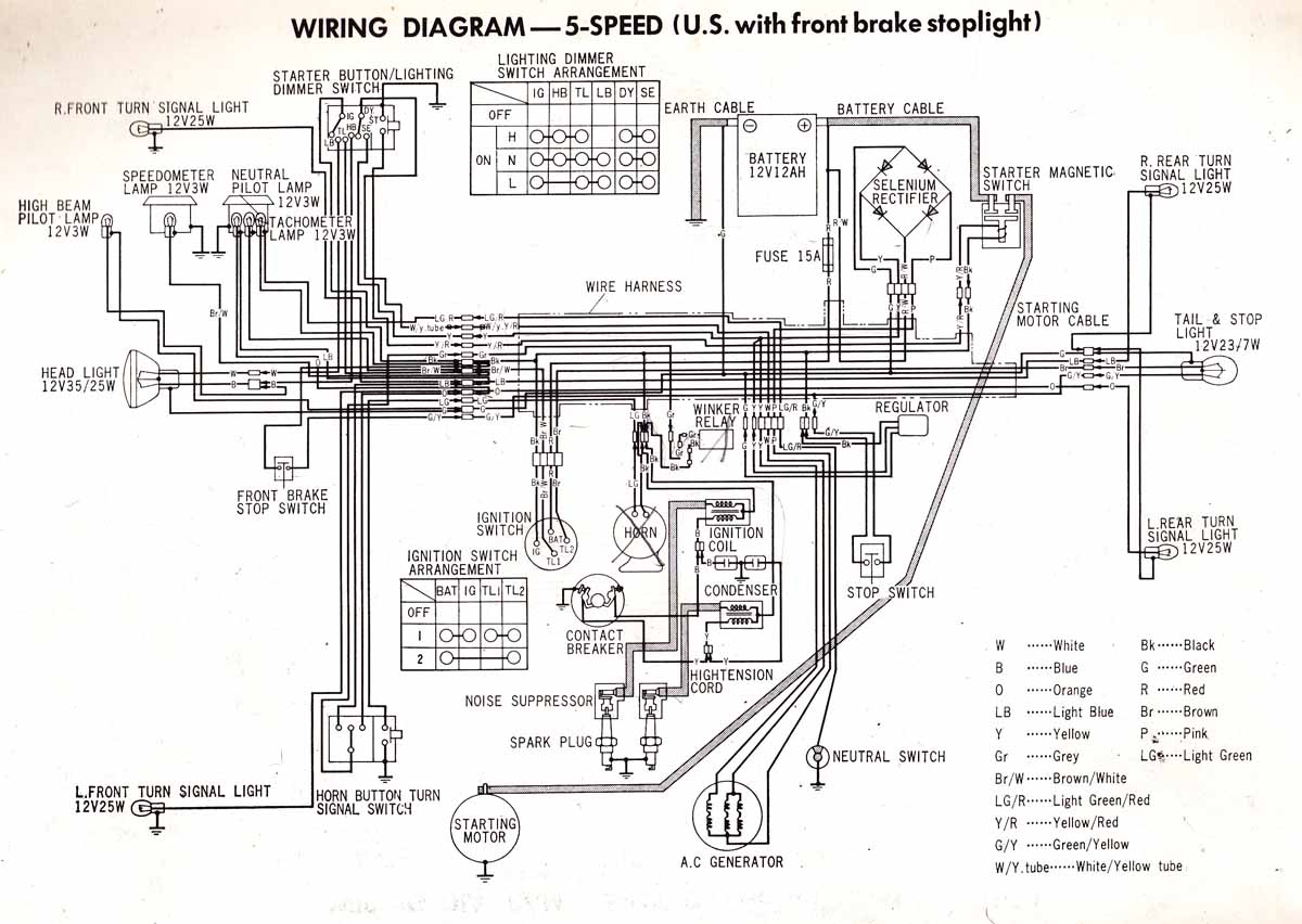 CB CL450(5speed)b cb450 wiring diagram page 2 wiring diagram and schematics