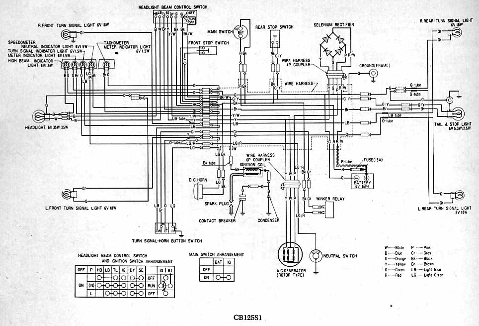 honda xl 500 wiring diagram wiring diagram