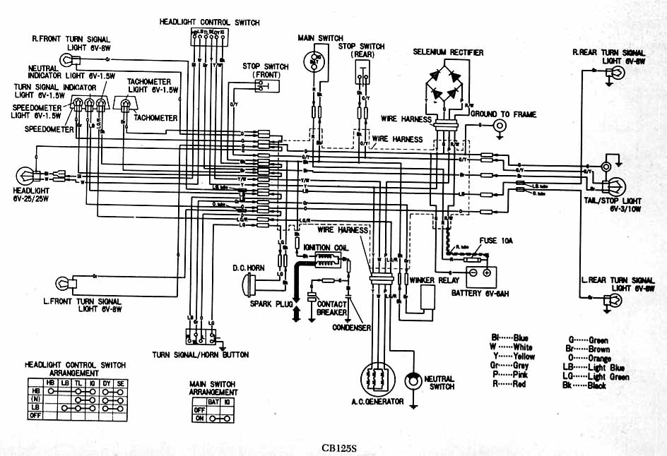 kawasaki cdi ignition wiring diagram  kawasaki  free