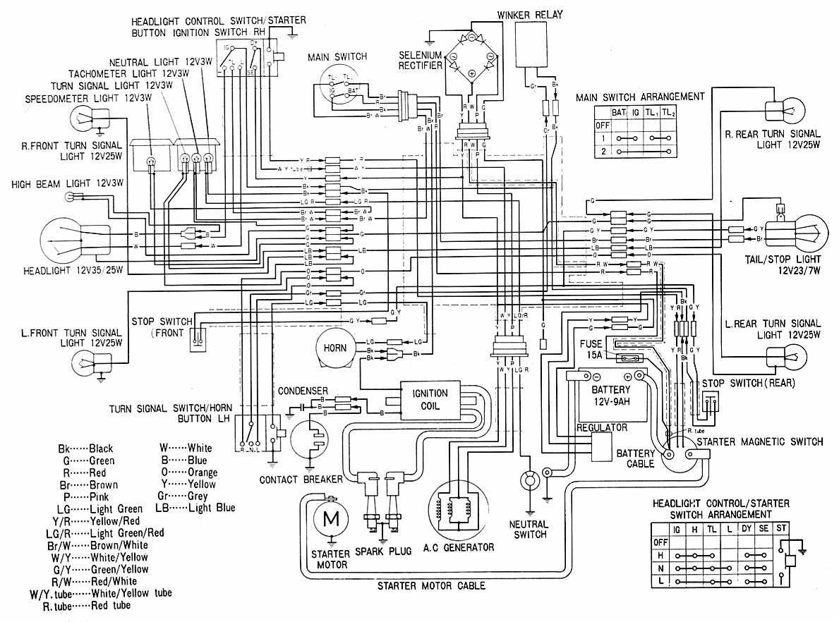 77 cb750k wiring diagram