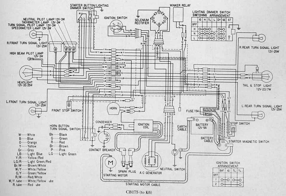 index of mc wiringdiagrams rh oldmanhonda com 1971 honda cb175 wiring diagram honda cd175 wiring diagram
