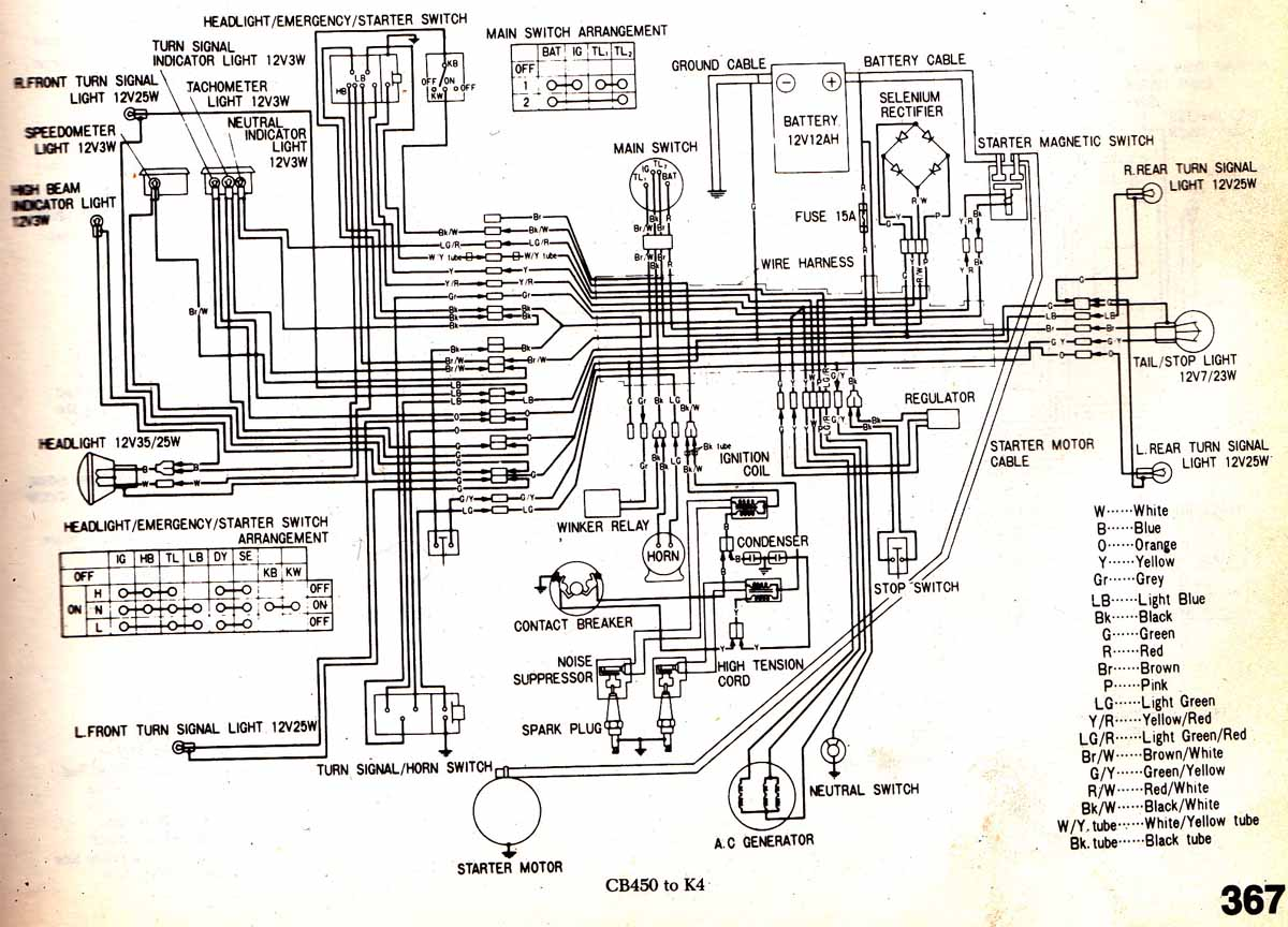 CB450(to K4) gem car wiring diagram electric club car wiring diagram \u2022 wiring  at gsmx.co