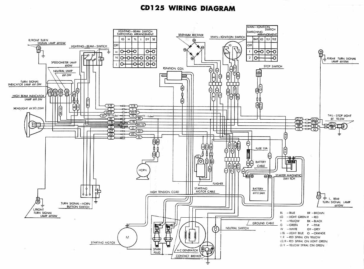 honda wave 110 alpha wiring diagram annavernon honda wave 125 wiring diagram