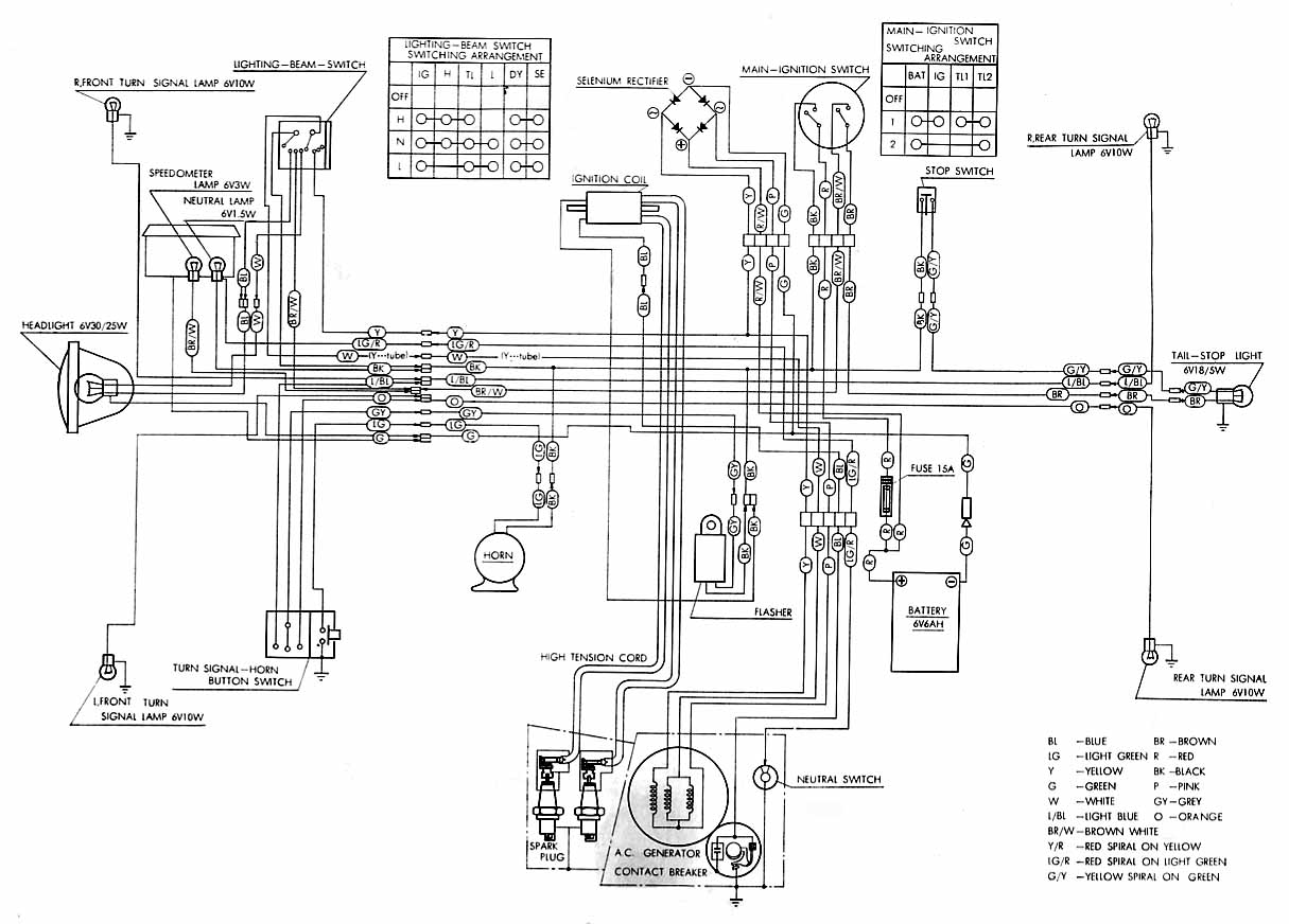 honda s90 wiring diagram honda electrical wiring diagrams