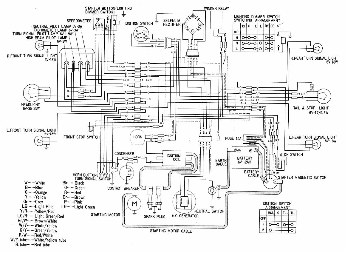 Harley 2006 Sportster Wiring Harness Diagram | Wiring Liry on