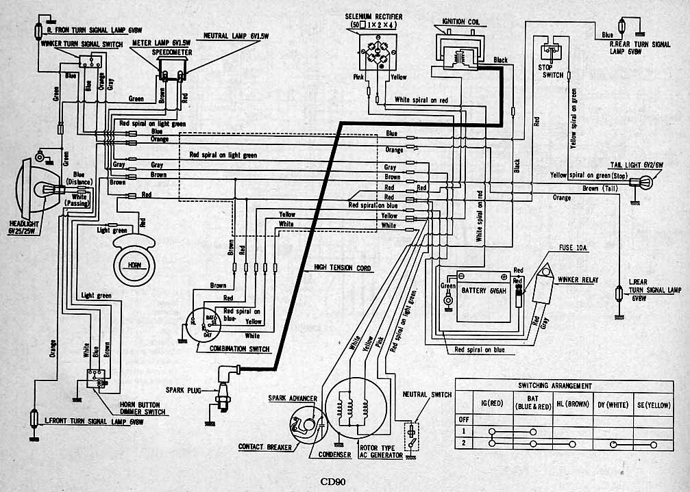 Fine Wiring Motosikal Festooning - Electrical and Wiring Diagram ...