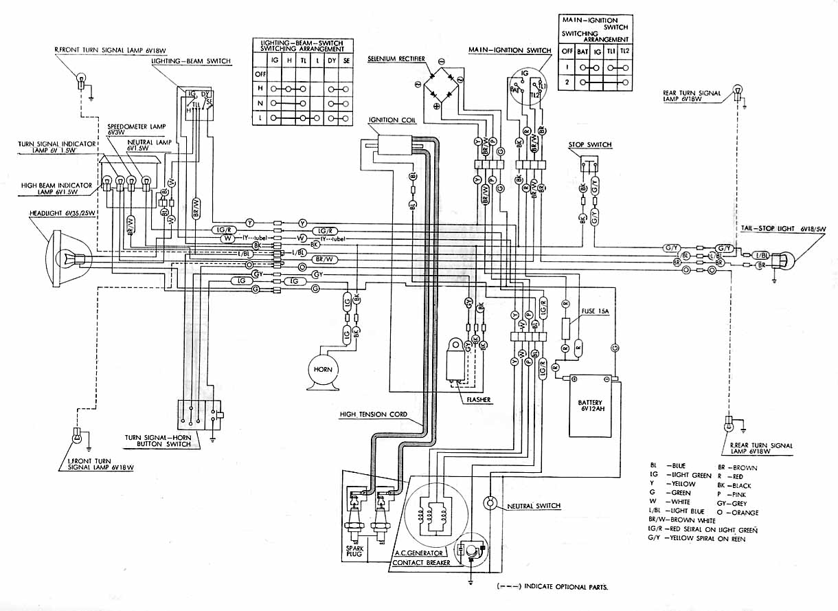 honda gx660 wiring diagram honda gx390 parts diagram