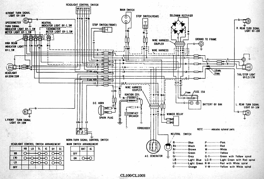 yamaha aerox wiring diagram wiring diagram and schematic design wiring diagram yamaha rs 100