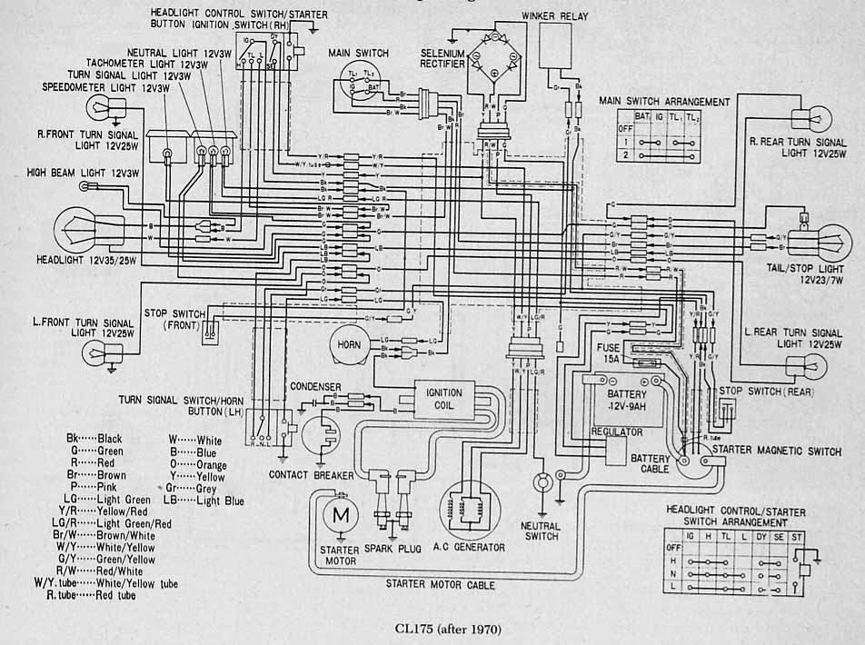 vw caddy wiring diagram volkswagen caddy wiring diagram wiring rh parsplus co audi 80 b4 wiring diagram audi 80 b4 wiring diagram