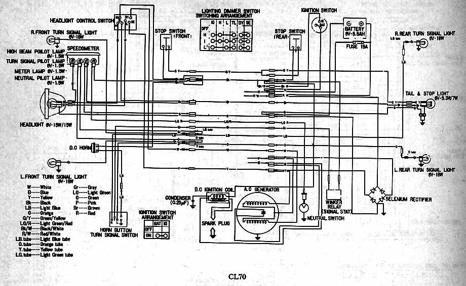 [EQHS_1162]  Index of /MC/WiringDiagrams | Image Honda Cl70 Coil Wiring |  | oldmanhonda.com