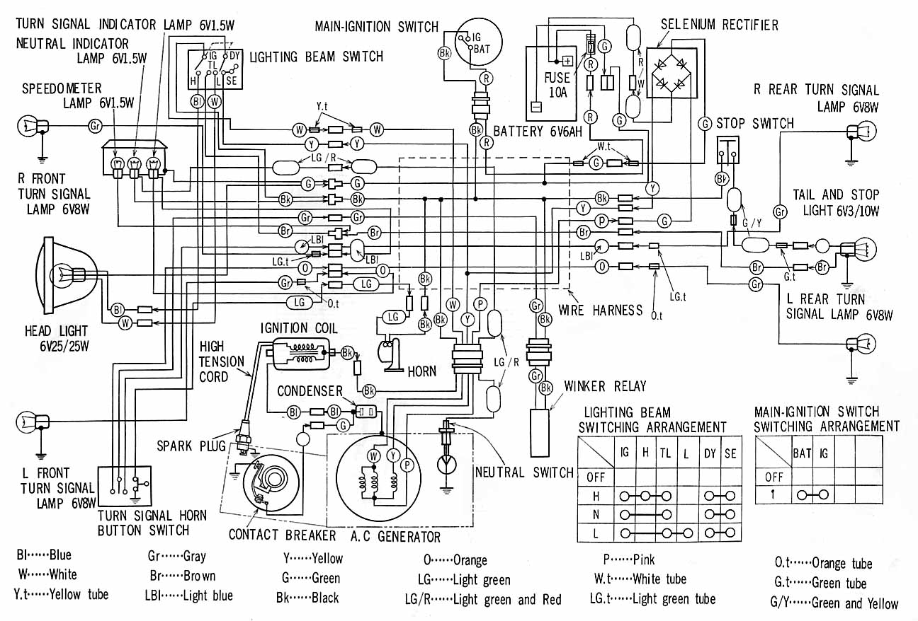 Index Of Mc Wiringdiagrams Honda Ct 90 K 1 Wiring Diagram Cl90