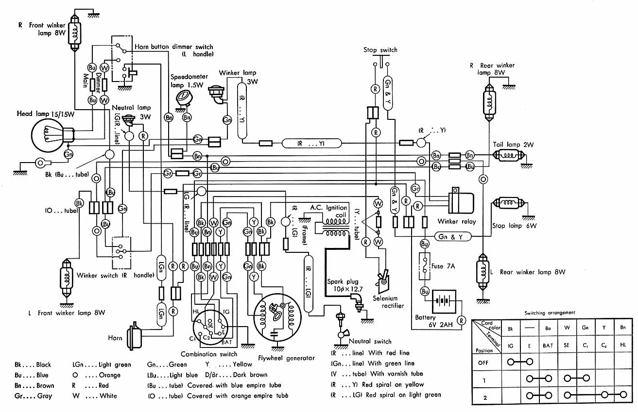 honda c70 cdi wiring diagram honda image wiring old man honda wiring diagrams old discover your wiring diagram on honda c70 cdi wiring diagram