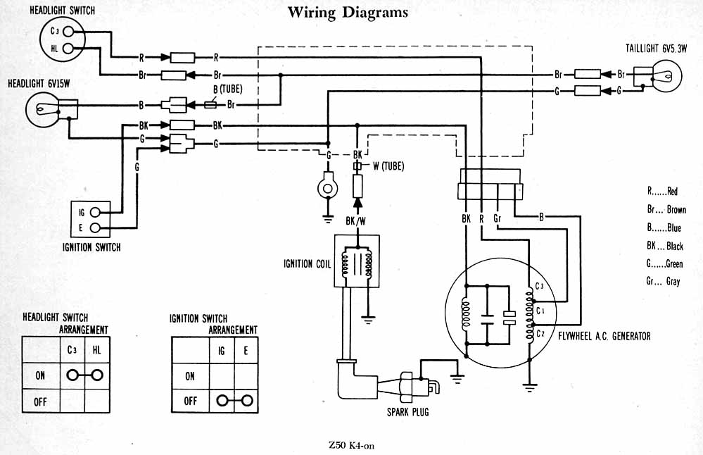 Z50(K4 on) ct70 stator wiring diagram honda ct70 wiring diagram \u2022 free wiring chinese atv stator wiring diagram at fashall.co