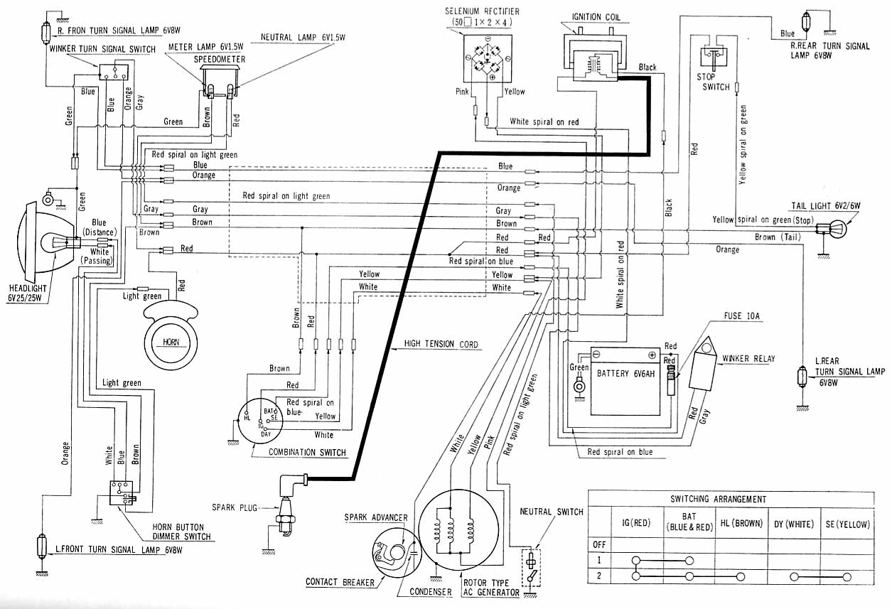Index Of Mc Wiringdiagrams 70 Trail Bike Parts Diagrams On Ct70 Pit Wiring Harness Diagram Cd90clymer