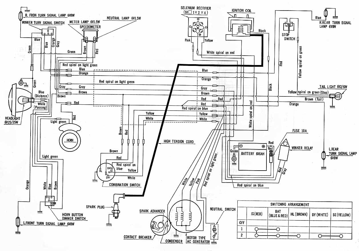 1970 Honda Ct70 Wiring Diagram Guide And Troubleshooting Of Colored For Get Free Image About 1980