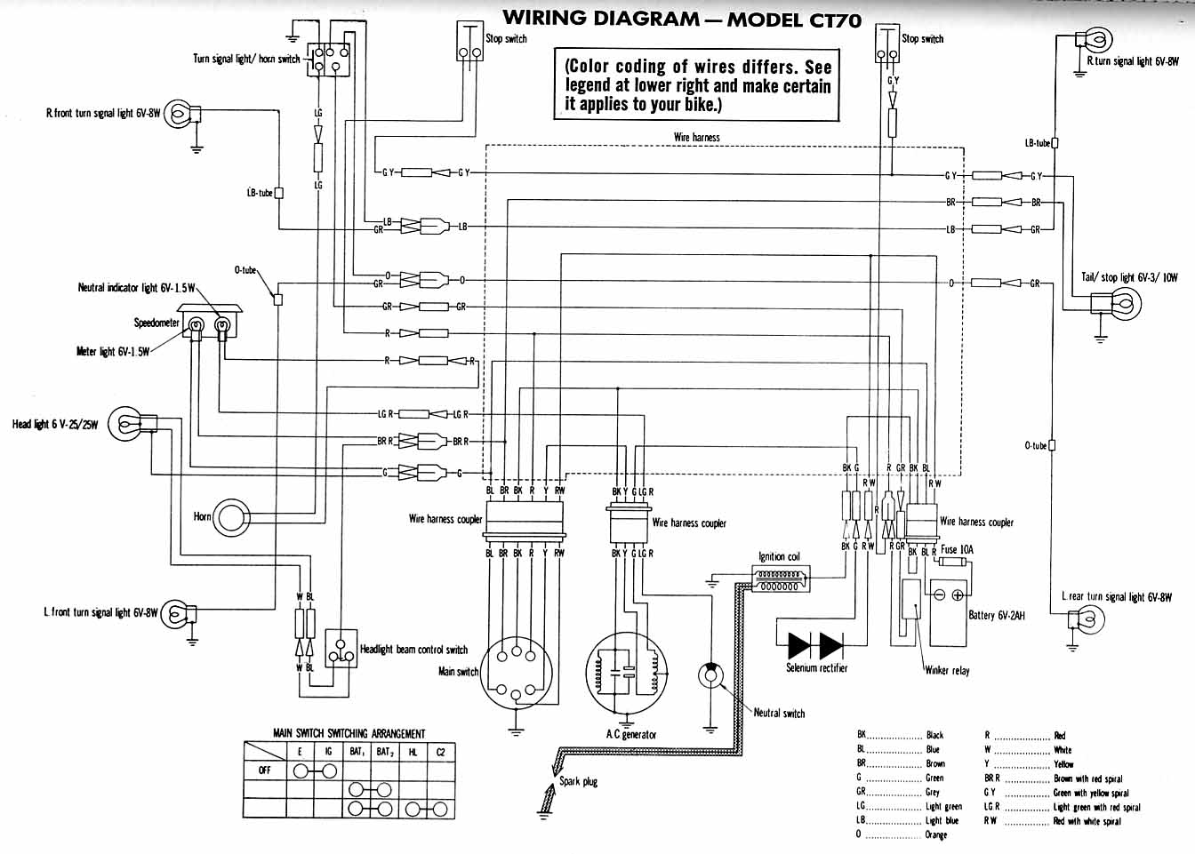 DIAGRAM] Honda Cl72 Wiring Diagram FULL Version HD Quality Wiring Diagram -  DIAGRAMLAND.DSIMOLA.ITDsimola.it